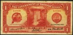 Value of 1st January 1929 One Dollar Bank Note from British Guiana