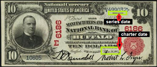 How Much Is A 1905 $10 Bill Worth?