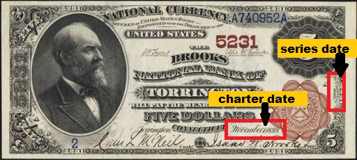 How Much Is A 1899 $5 Bill Worth?